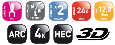 Kabel HDMI Real Cable HD-E-ONYX 1,0 m - Kable HDMI - HDMI
